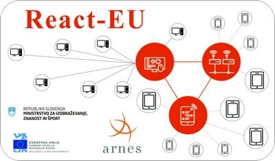 React-EU – IKT
